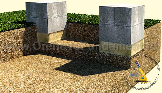 Столбчатый фундамент из блоков.  Схема столбчатого фундамента.